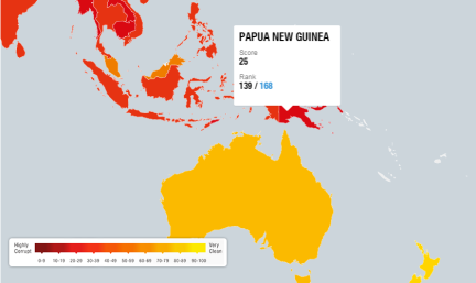 papua corruption