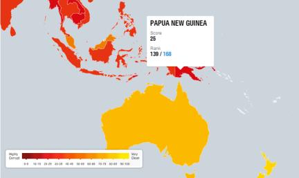 papua corruption